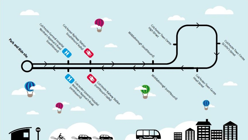 Stops Park and RIde Site, Colchester General Hospital Northern Approach Road, Colchester Railway Station layby, Middleborough, Colchester Town Centre High Street, Colchester Town Centre St Johns Street, Colchester Town Centre Head Street and then loops back to the Park and Ride, via Middlebourgh, Colchester Railway Station layby, Colchester General Hospital Northern Approach Road.